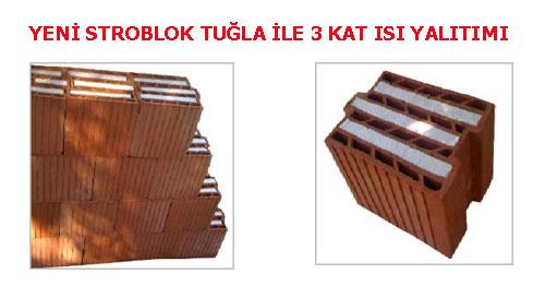 stroblok-yalitim-tuglasi1